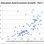 Education as the Elixir of Growth III