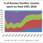 Why Russians like Putin's Russia