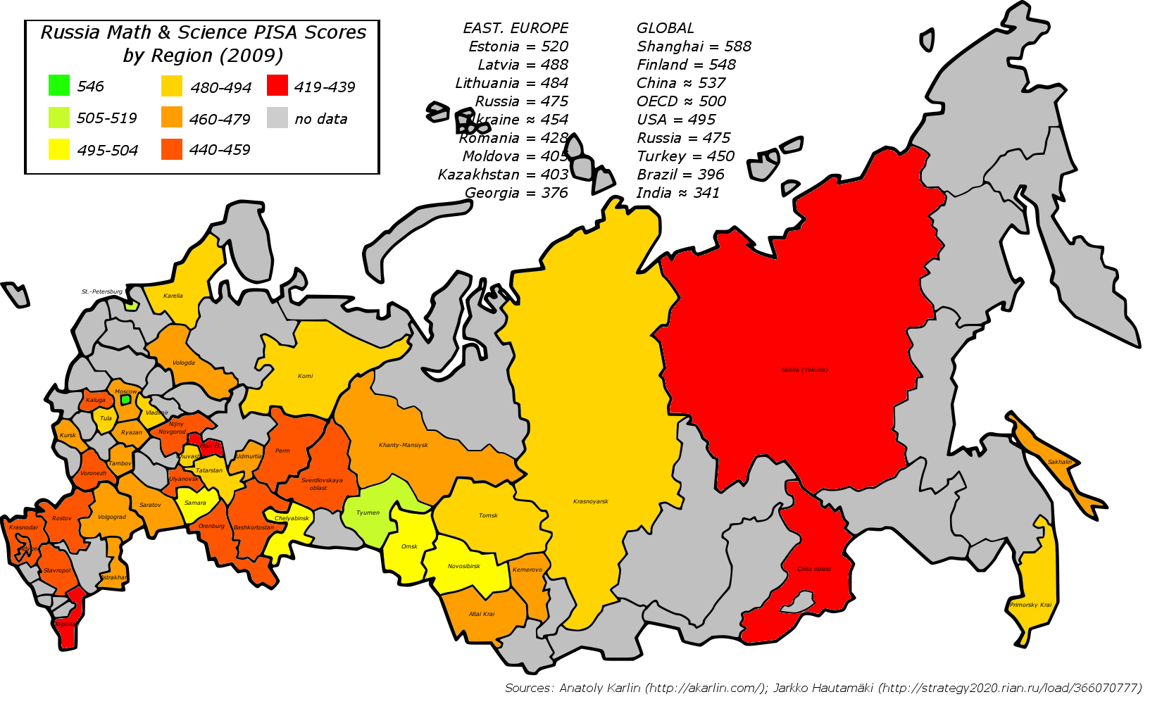 Analysis Of Russias PISA 2009 Results