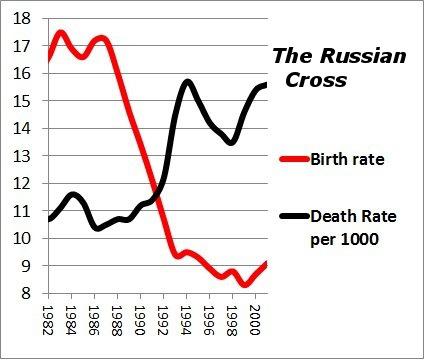 russian-cross