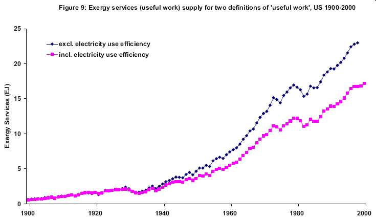 us-exergy-services-supply