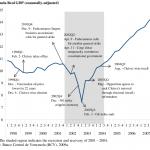 Victimized Venezuela III: Myths And Reality