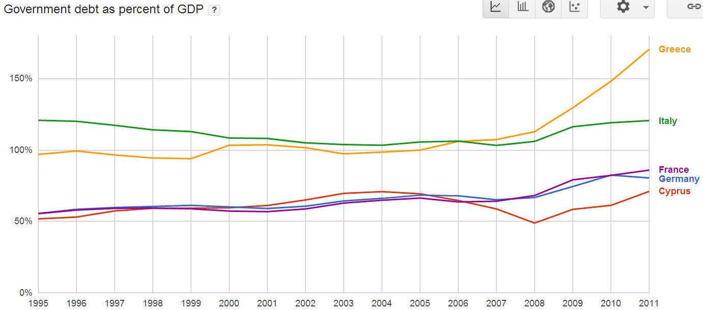 cyprus-debt-dynamics