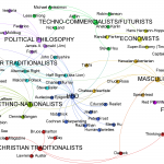 Mapping The Dark Enlightenment