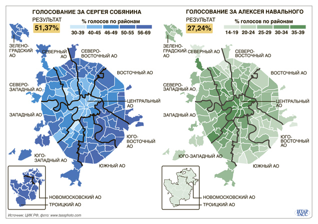 Left map: The bluer, the greater Sobyanin's result. Right map: The greener, the greater Navalny's result.