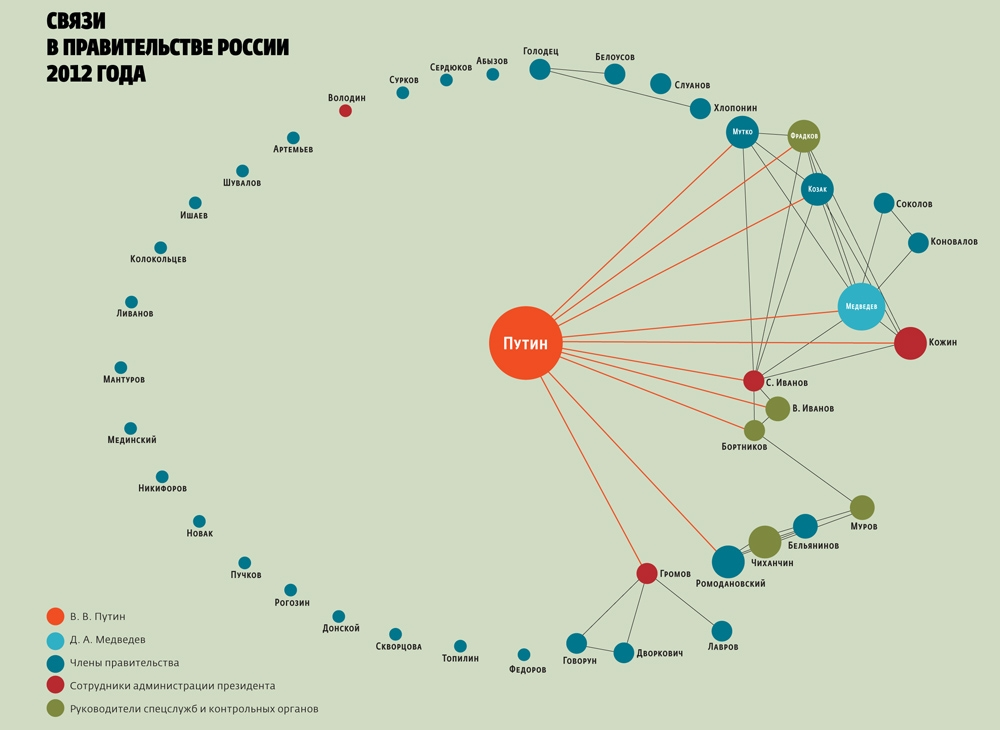 russia-clans-2012
